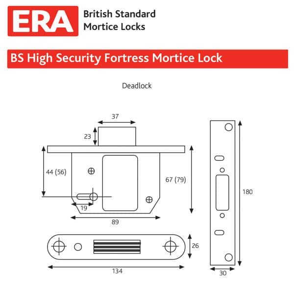 era fortress deadlock measurements