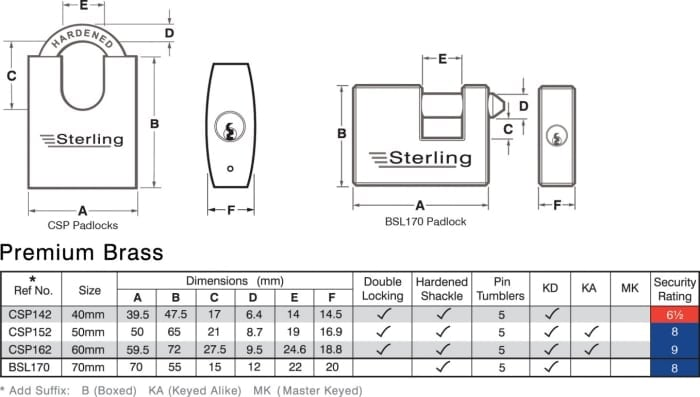Sterling Brass Closed Shckle Padlock Specifications