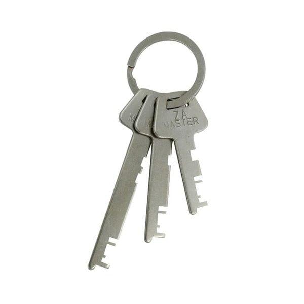Lowe & Fletcher Master Key Set