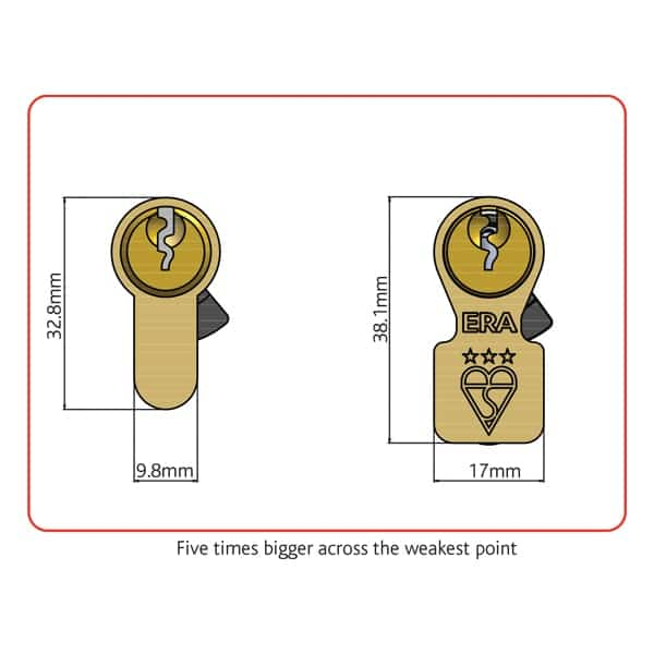 ERA Invincible Double Euro Cylinder diagram