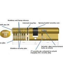 GU BKS Secury 3 Star Double Euro Cylinder technical